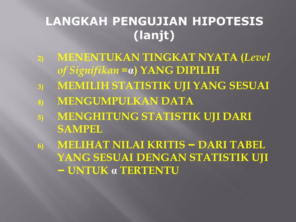 LANGKAH PENGUJIAN HIPOTESIS (lanjt)