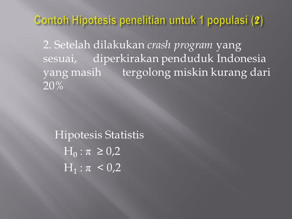 Contoh Hipotesis penelitian untuk 1 populasi (2)