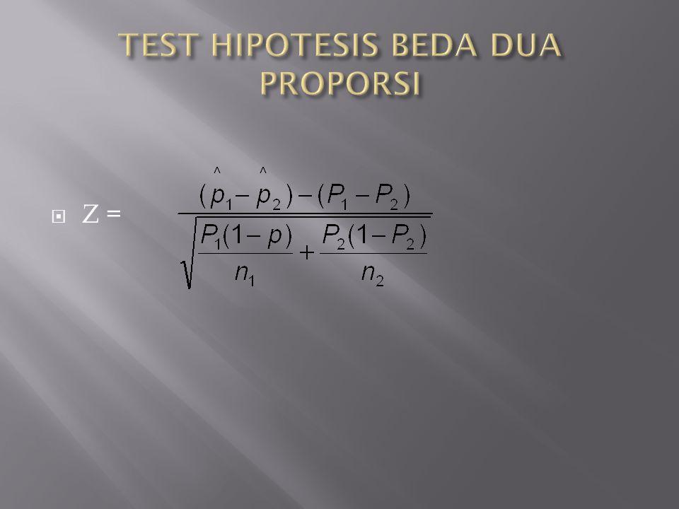 TEST HIPOTESIS BEDA DUA PROPORSI