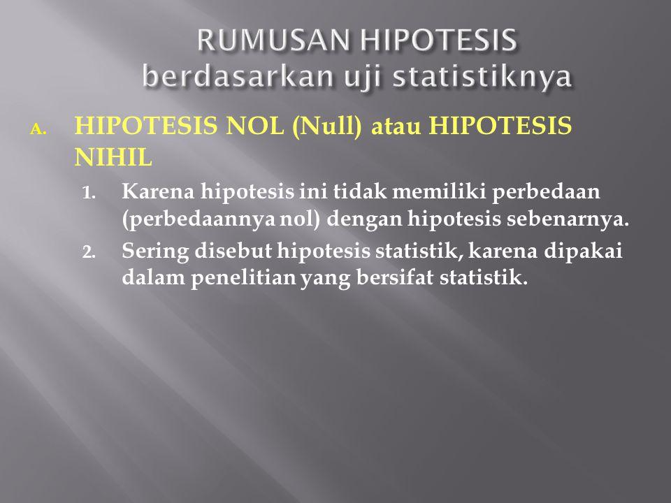 RUMUSAN HIPOTESIS berdasarkan uji statistiknya