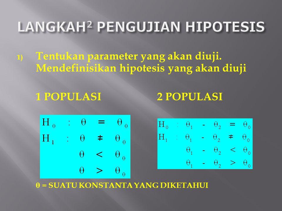 LANGKAH2 PENGUJIAN HIPOTESIS