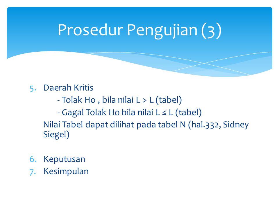 Prosedur Pengujian (3) Daerah Kritis