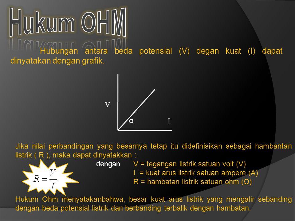 Hukum OHM Hubungan antara beda potensial (V) degan kuat (I) dapat dinyatakan dengan grafik. V. I.