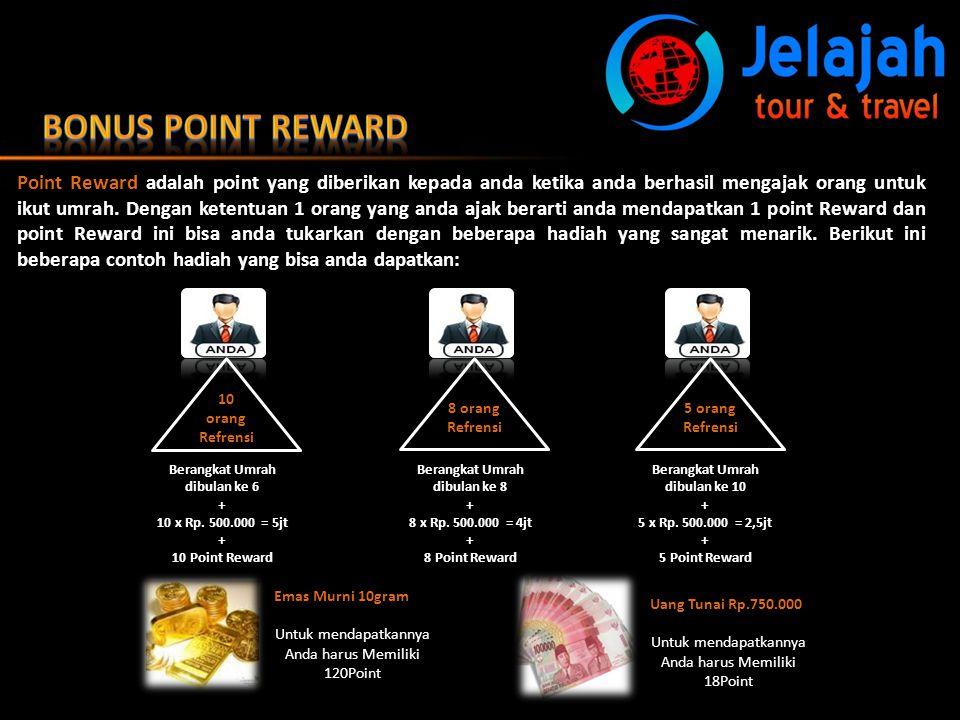 Bonus Point Reward