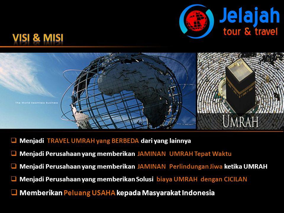 Visi & Misi Memberikan Peluang USAHA kepada Masyarakat Indonesia