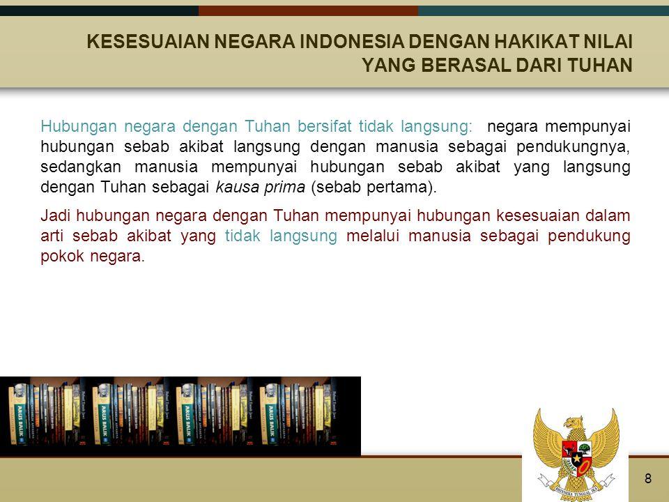 KESESUAIAN NEGARA INDONESIA DENGAN HAKIKAT NILAI YANG BERASAL DARI TUHAN