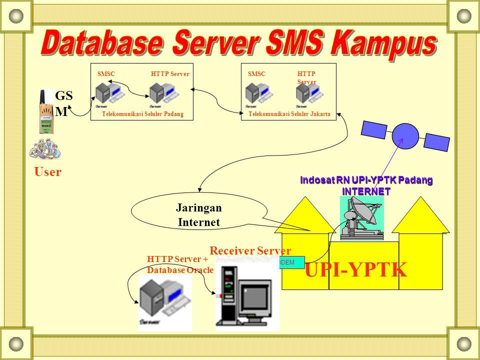 Database Server SMS Kampus