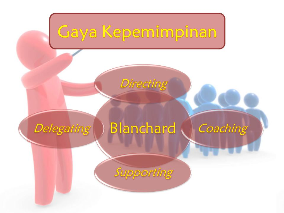 Gaya Kepemimpinan Blanchard Directing Coaching Supporting Delegating