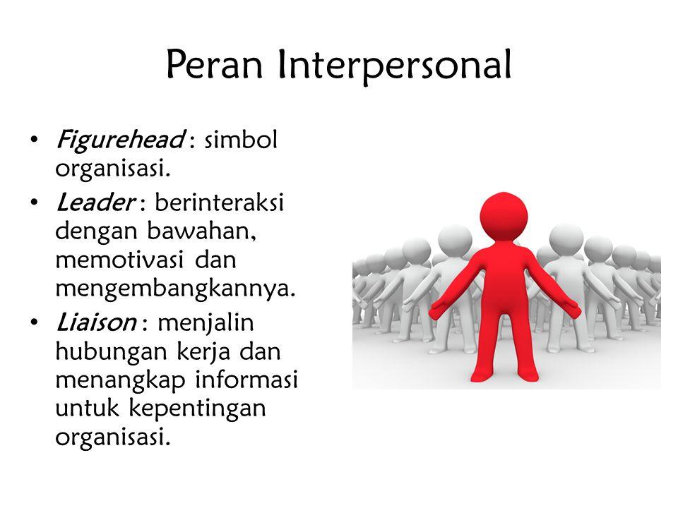 Peran Interpersonal Figurehead : simbol organisasi.