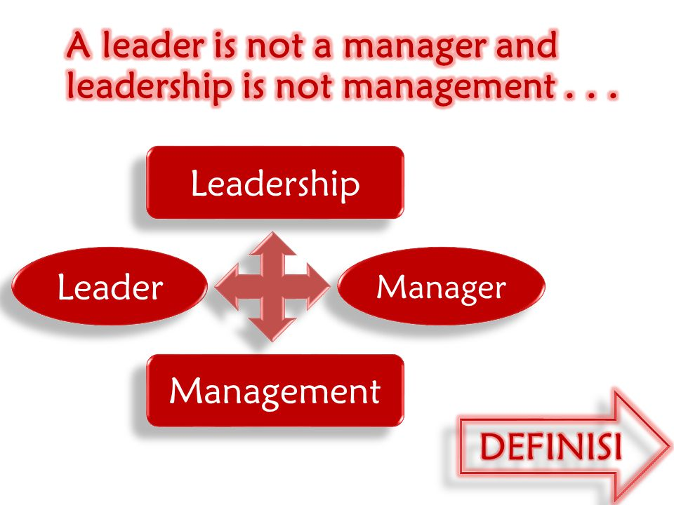Leadership Leader Management DEFINISI Manager