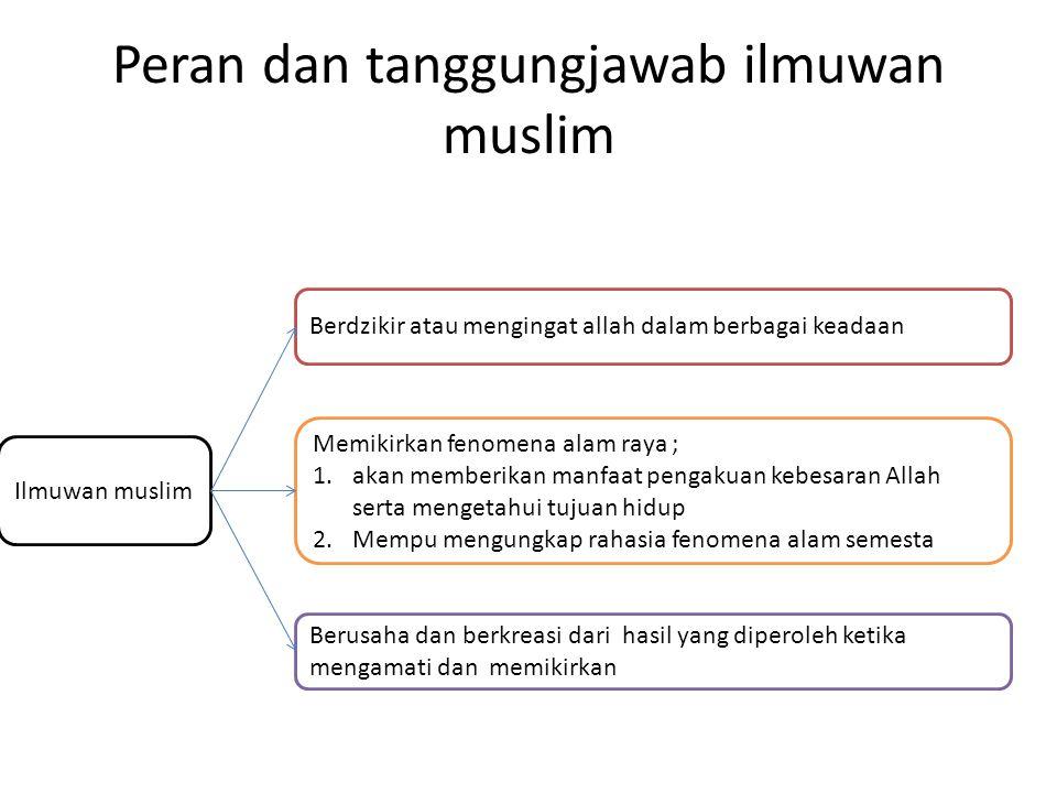 Peran dan tanggungjawab ilmuwan muslim