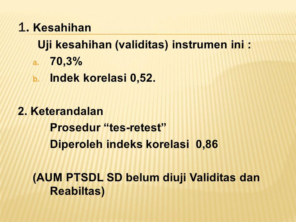 1. Kesahihan Uji kesahihan (validitas) instrumen ini : 70,3%