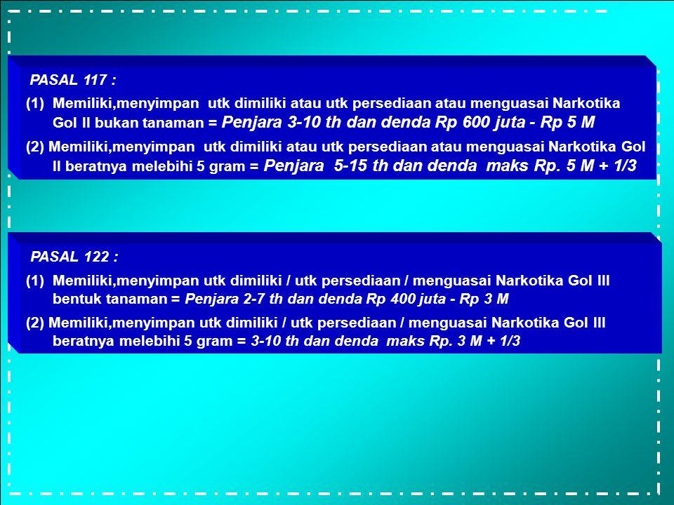PASAL 117 :