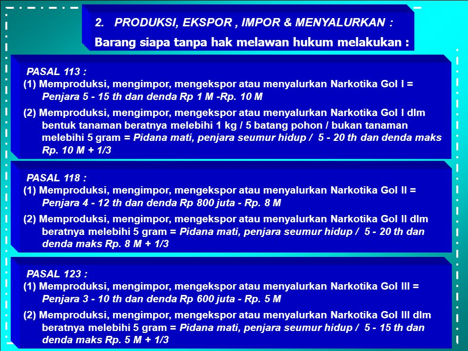 2. PRODUKSI, EKSPOR , IMPOR & MENYALURKAN :