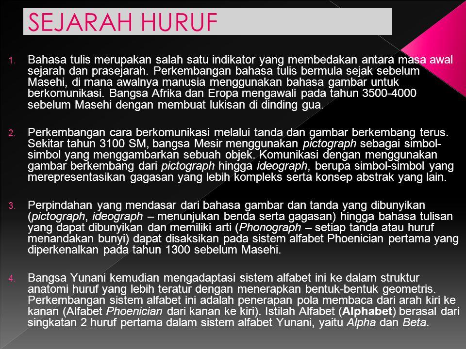 SEJARAH HURUF