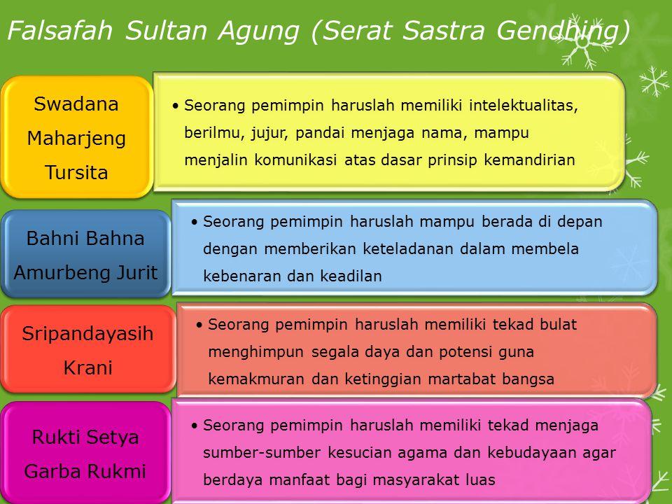 Falsafah Sultan Agung (Serat Sastra Gendhing)