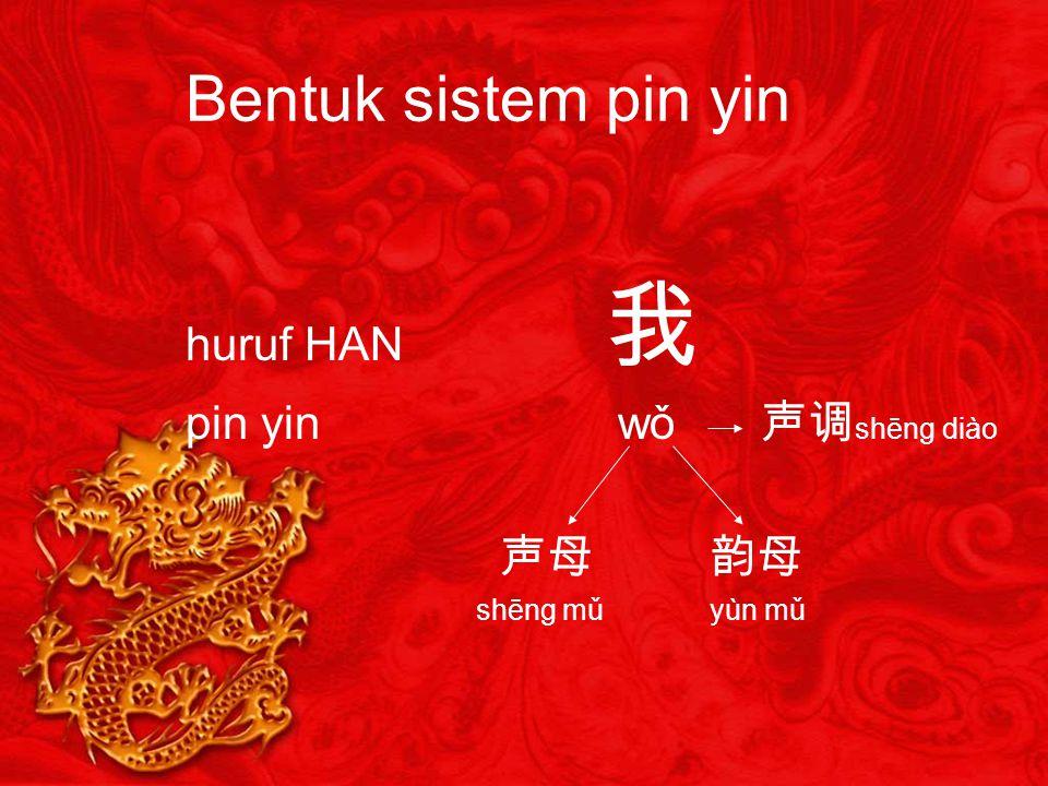 Bentuk sistem pin yin huruf HAN 我 pin yin wǒ 声调shēng diào 声母 韵母