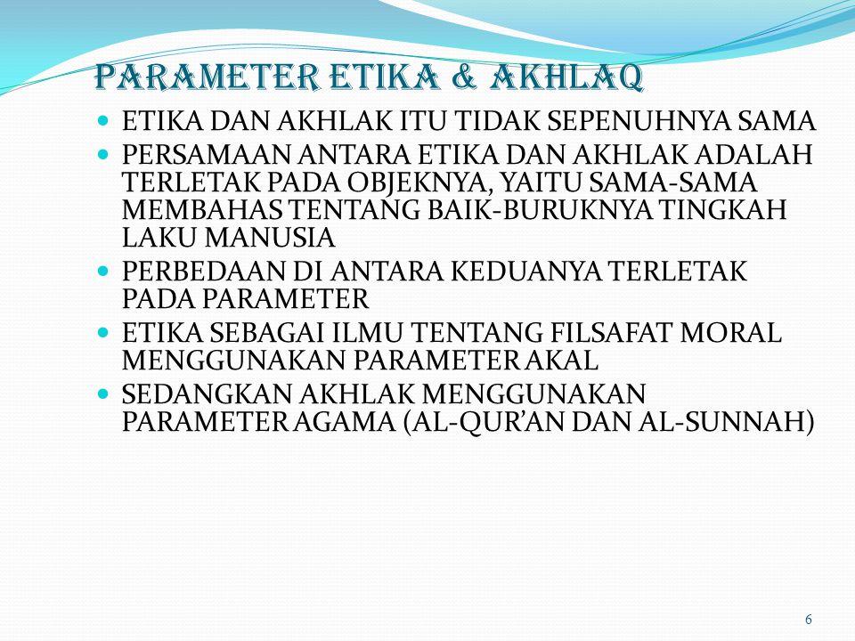 PARAMETER ETIKA & AKHLAQ