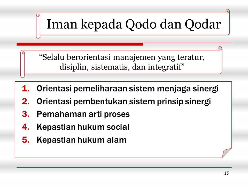 Iman kepada Qodo dan Qodar