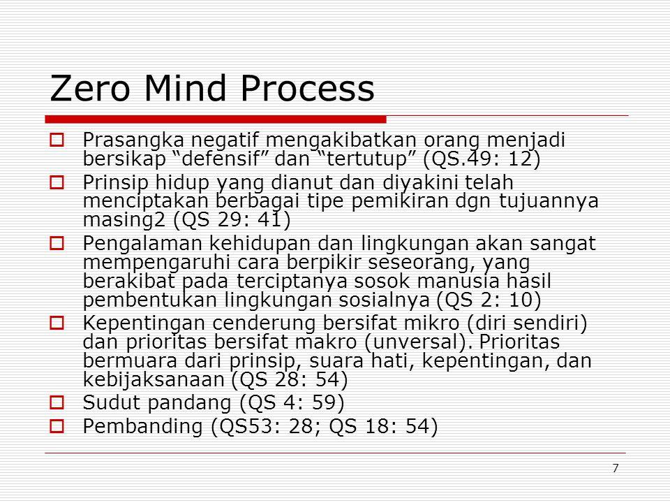 Zero Mind Process Prasangka negatif mengakibatkan orang menjadi bersikap defensif dan tertutup (QS.49: 12)
