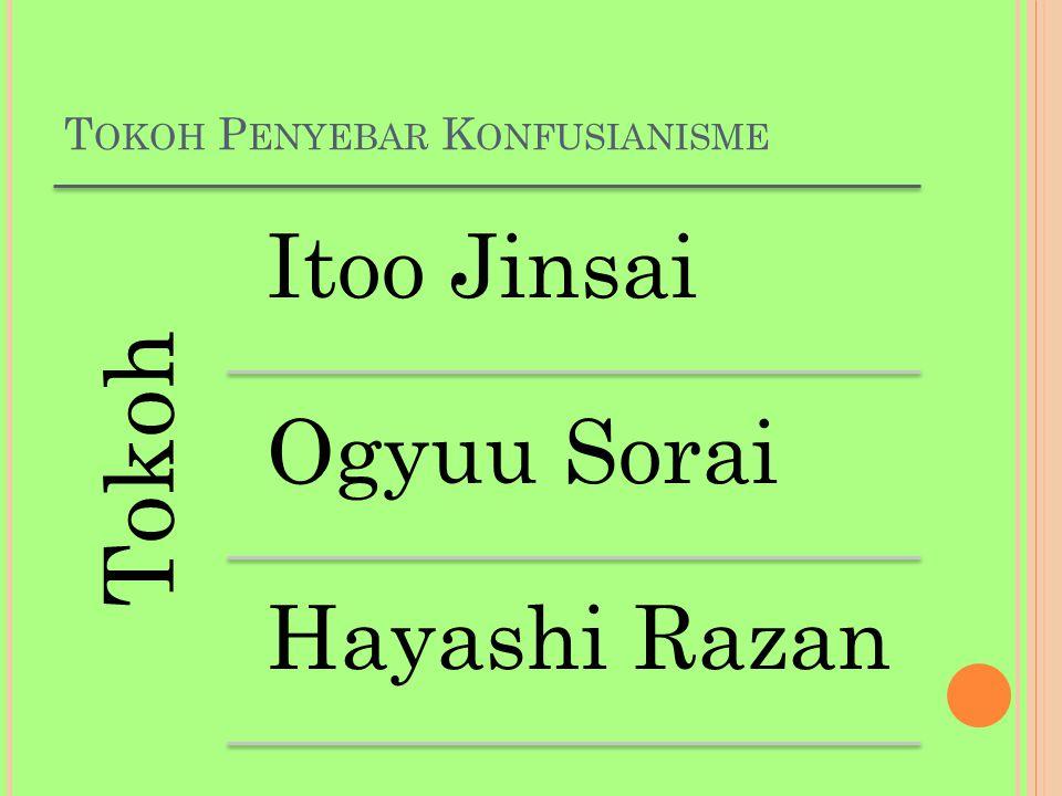Tokoh Penyebar Konfusianisme