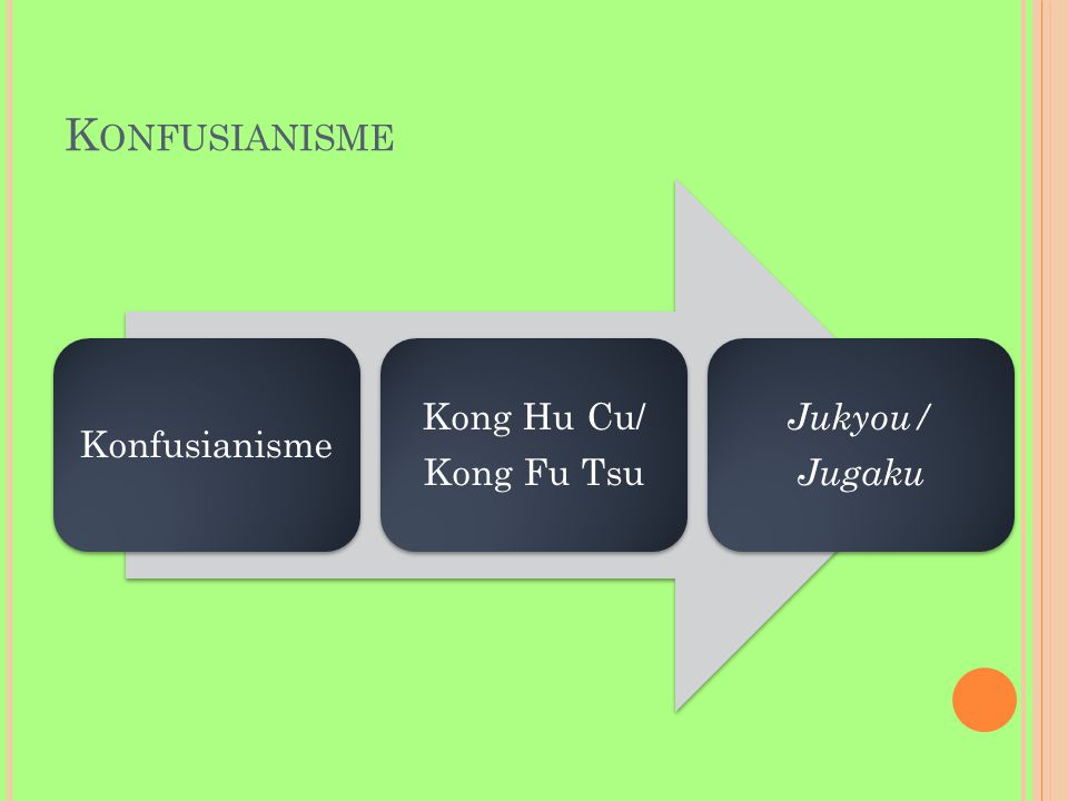 Konfusianisme Konfusianisme Kong Hu Cu/ Kong Fu Tsu Jukyou/ Jugaku