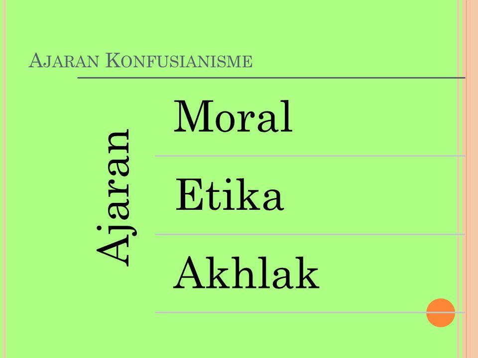 Ajaran Konfusianisme Ajaran Moral Etika Akhlak