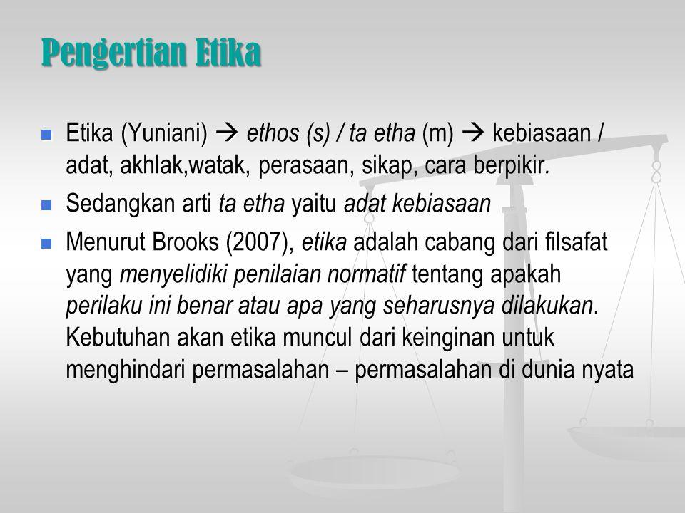 Pengertian Etika Etika (Yuniani)  ethos (s) / ta etha (m)  kebiasaan / adat, akhlak,watak, perasaan, sikap, cara berpikir.