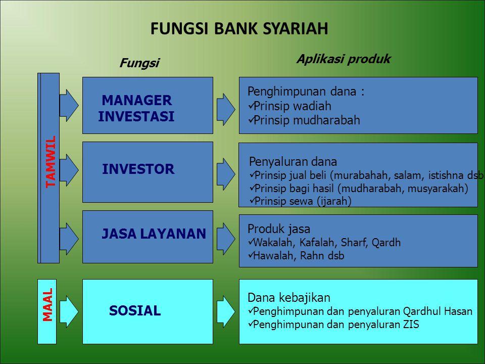 FUNGSI BANK SYARIAH INVESTOR JASA LAYANAN SOSIAL Aplikasi produk