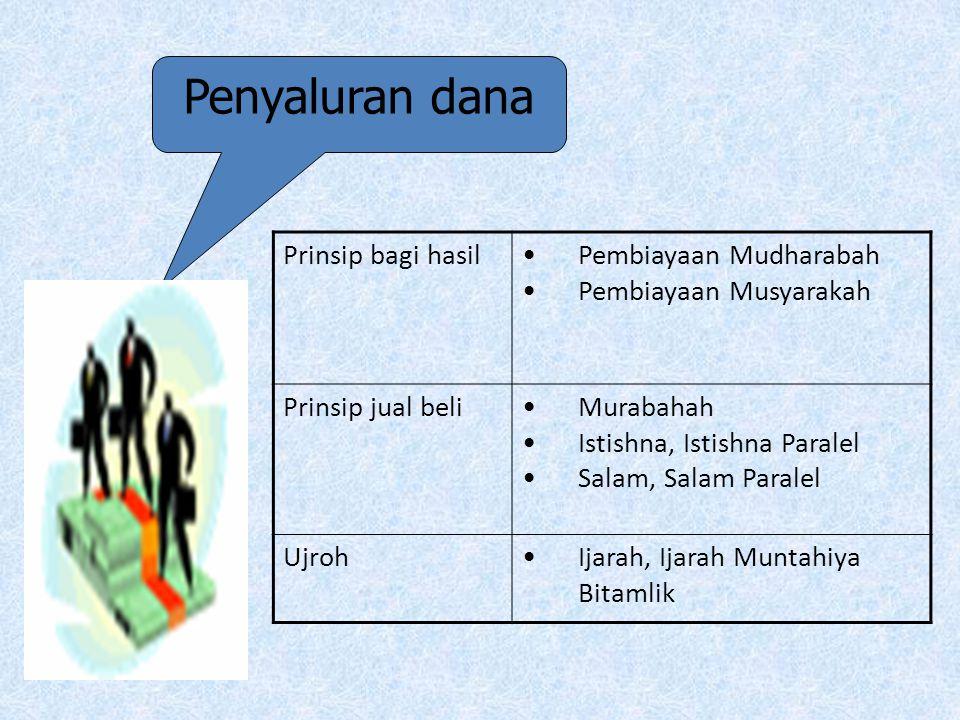 Penyaluran dana Prinsip bagi hasil Pembiayaan Mudharabah