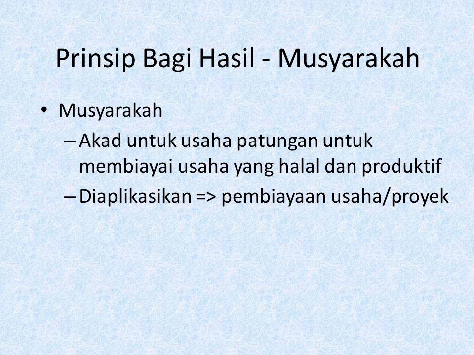 Prinsip Bagi Hasil - Musyarakah