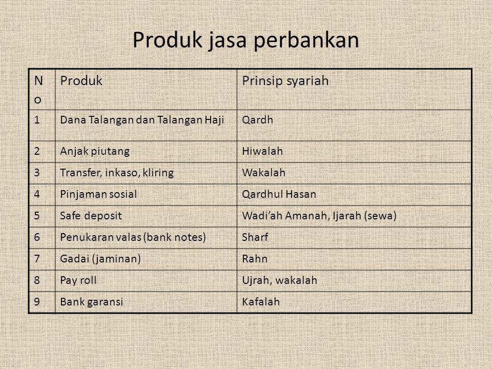 Produk jasa perbankan No Produk Prinsip syariah 1