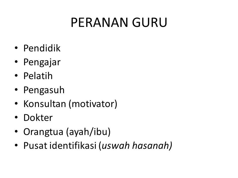 PERANAN GURU Pendidik Pengajar Pelatih Pengasuh Konsultan (motivator)