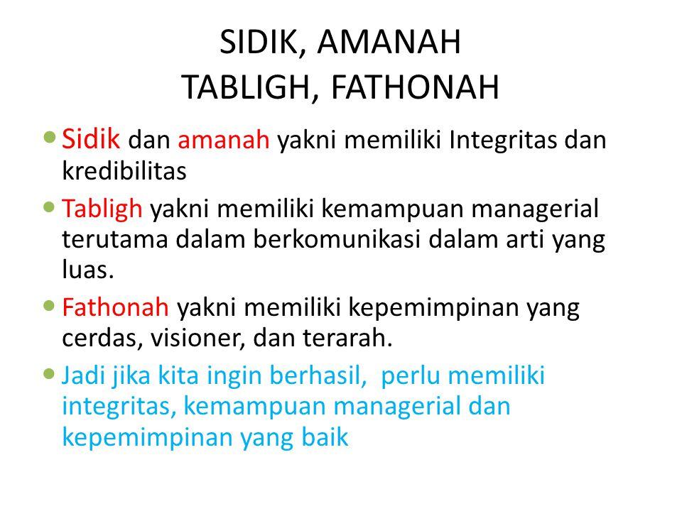 SIDIK, AMANAH TABLIGH, FATHONAH