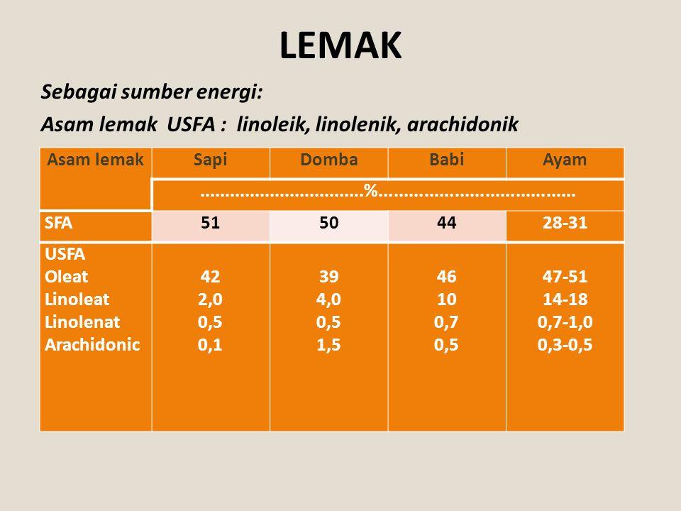 LEMAK Sebagai sumber energi: Asam lemak USFA : linoleik, linolenik, arachidonik Asam lemak. Sapi.
