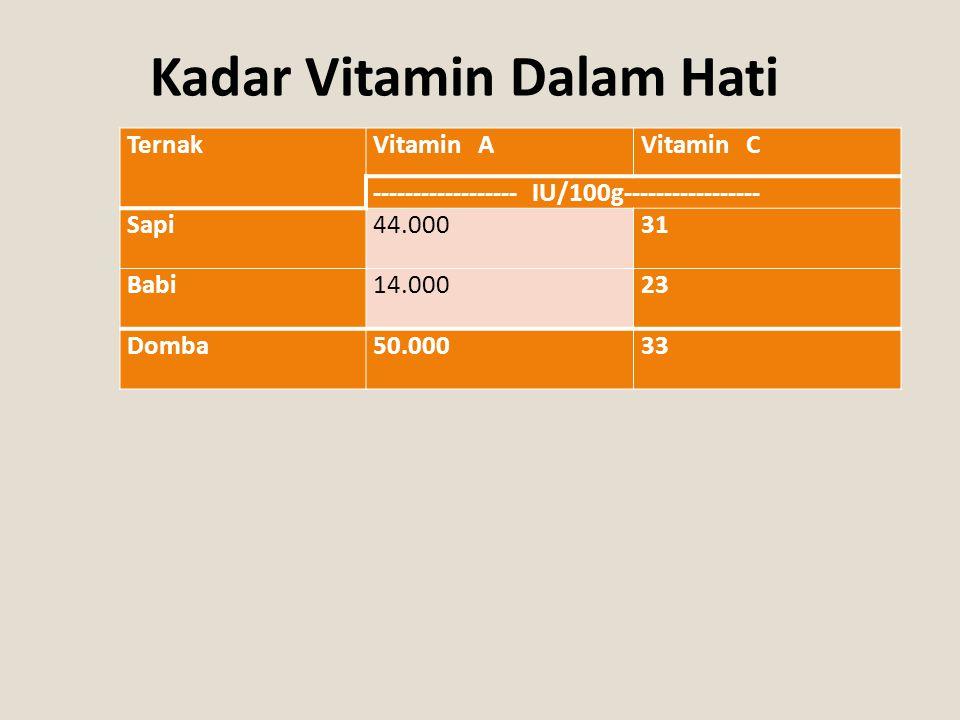 Kadar Vitamin Dalam Hati
