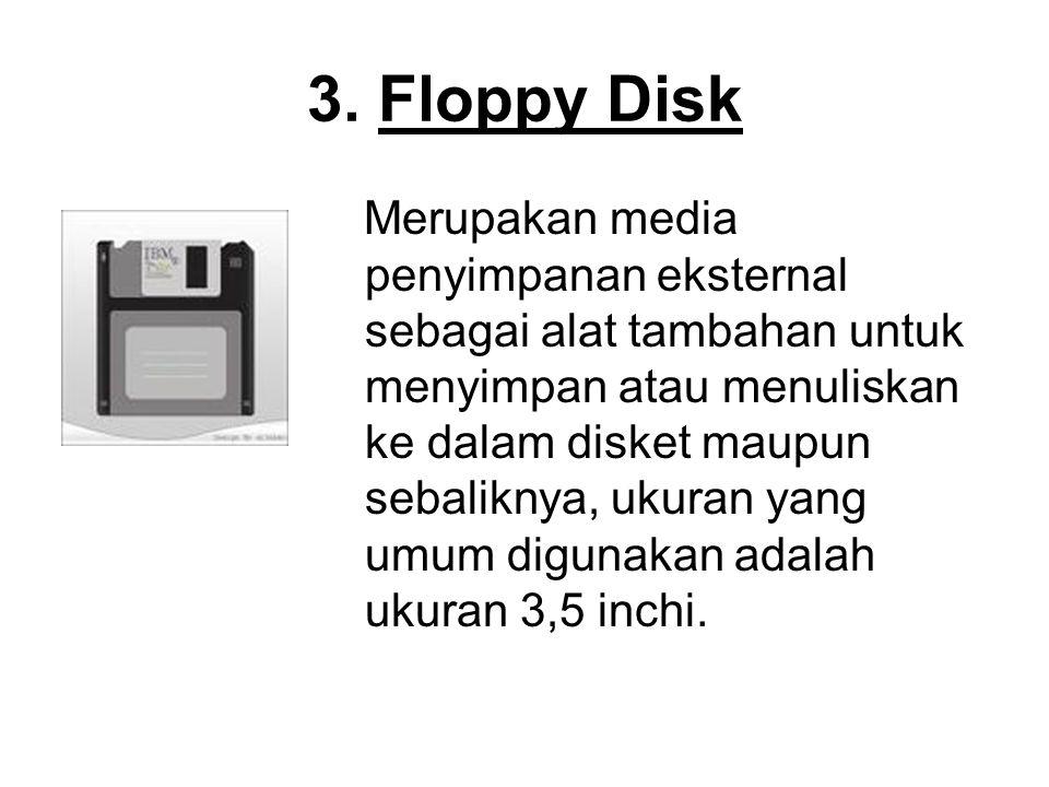 3. Floppy Disk