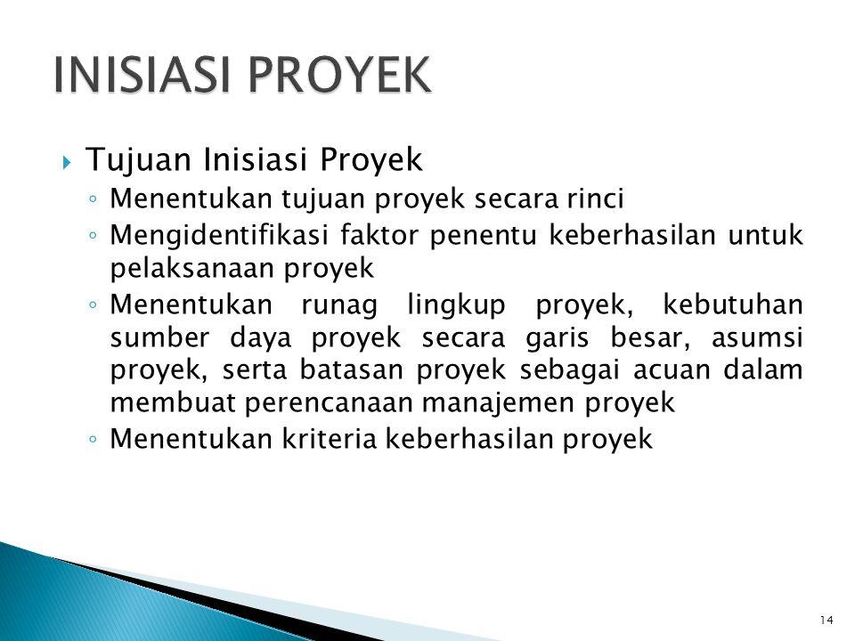 INISIASI PROYEK Tujuan Inisiasi Proyek