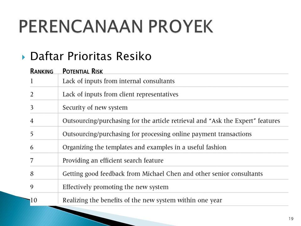 PERENCANAAN PROYEK Daftar Prioritas Resiko