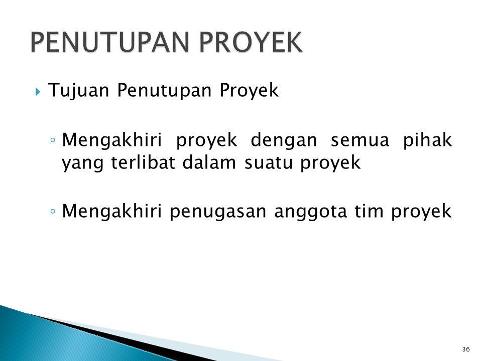 PENUTUPAN PROYEK Tujuan Penutupan Proyek