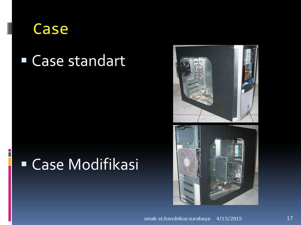 Case Case standart Case Modifikasi smak st.hendrikus surabaya