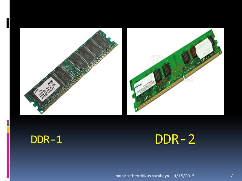 DDR-1 DDR-2 smak st.hendrikus surabaya 4/12/2017