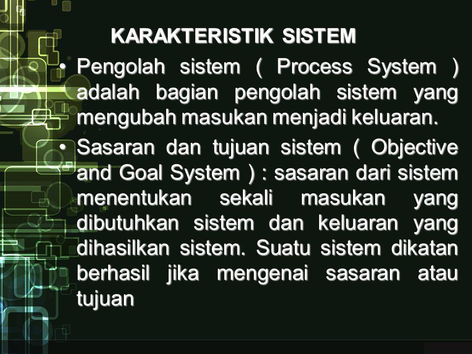 KARAKTERISTIK SISTEM Pengolah sistem ( Process System ) adalah bagian pengolah sistem yang mengubah masukan menjadi keluaran.