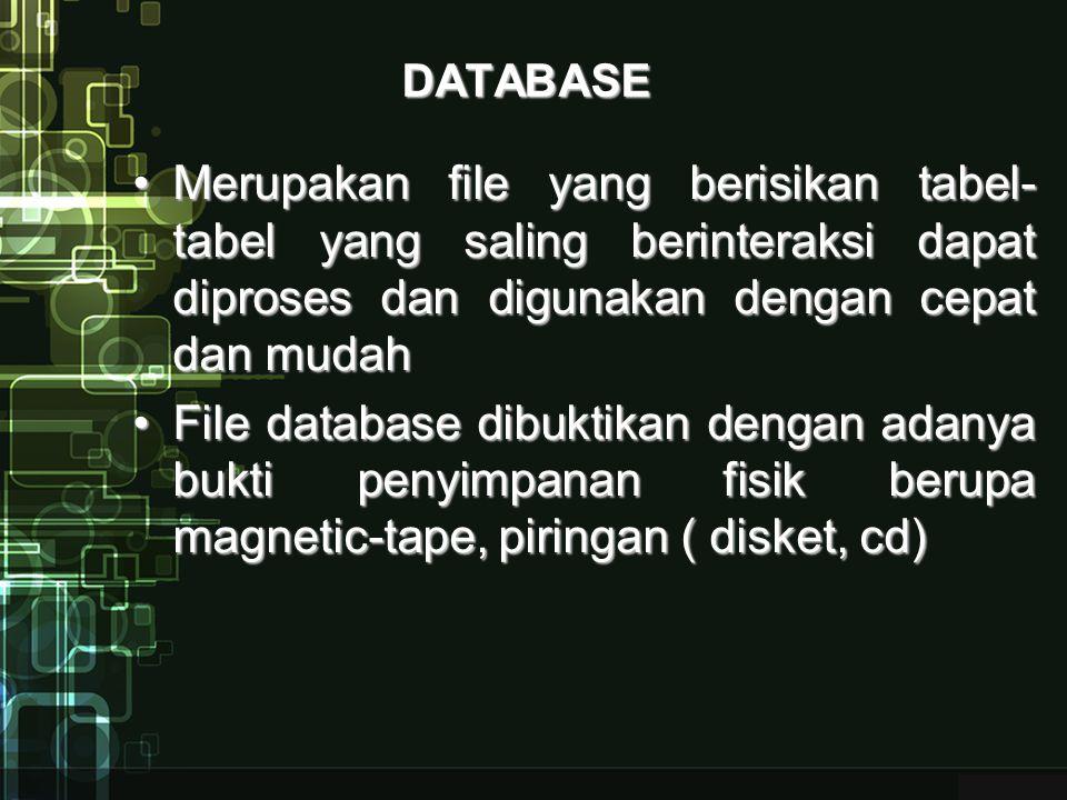 DATABASE Merupakan file yang berisikan tabel-tabel yang saling berinteraksi dapat diproses dan digunakan dengan cepat dan mudah.