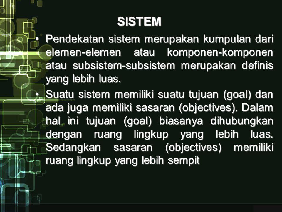 SISTEM Pendekatan sistem merupakan kumpulan dari elemen-elemen atau komponen-komponen atau subsistem-subsistem merupakan definis yang lebih luas.