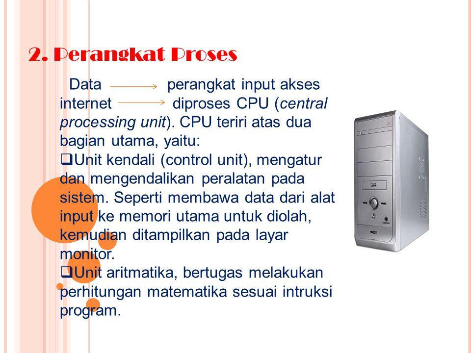 2. Perangkat Proses