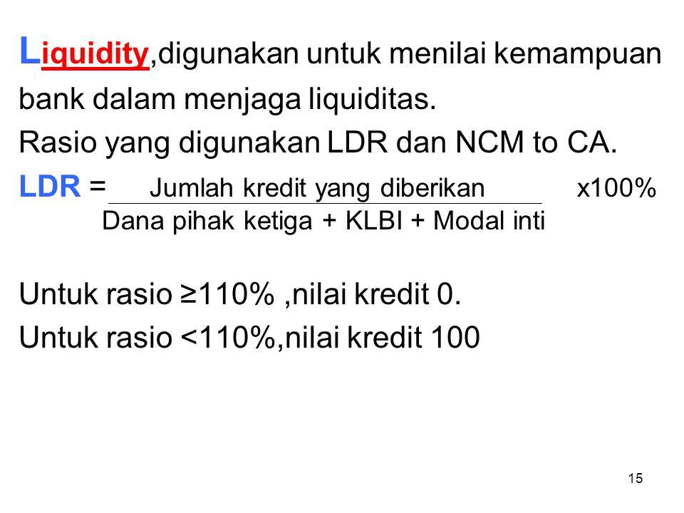Liquidity,digunakan untuk menilai kemampuan