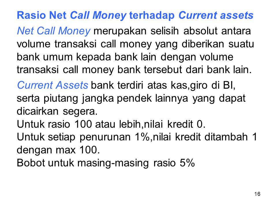 Rasio Net Call Money terhadap Current assets