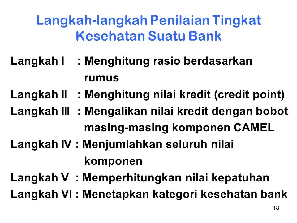 Langkah-langkah Penilaian Tingkat Kesehatan Suatu Bank