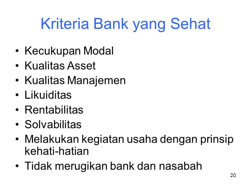 Kriteria Bank yang Sehat
